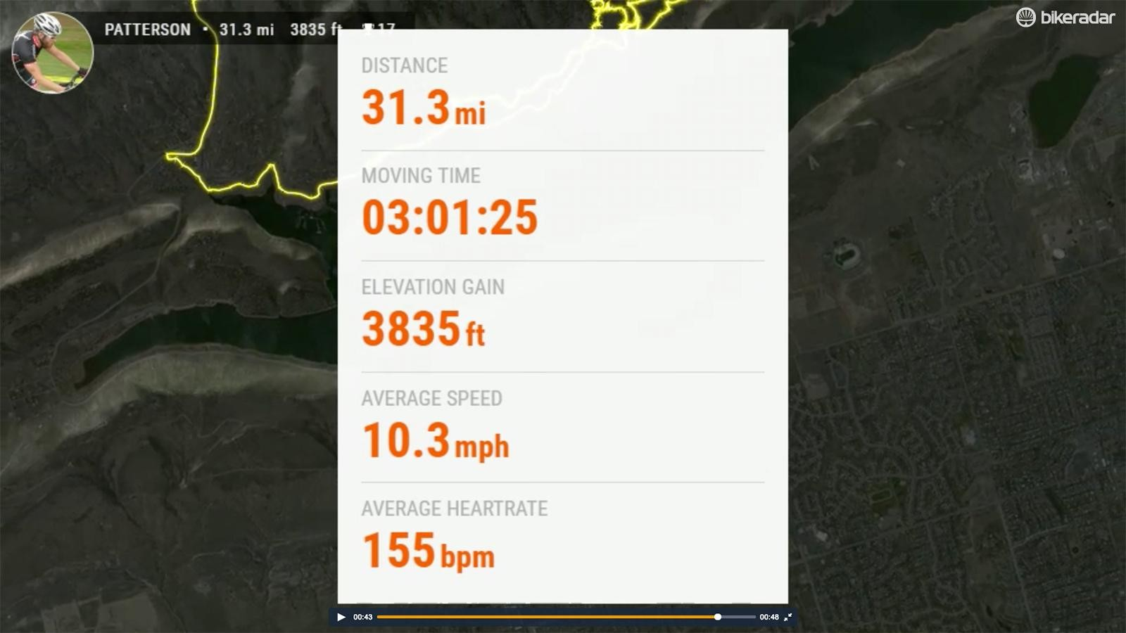 Relive can summarize your ride using info from Strava