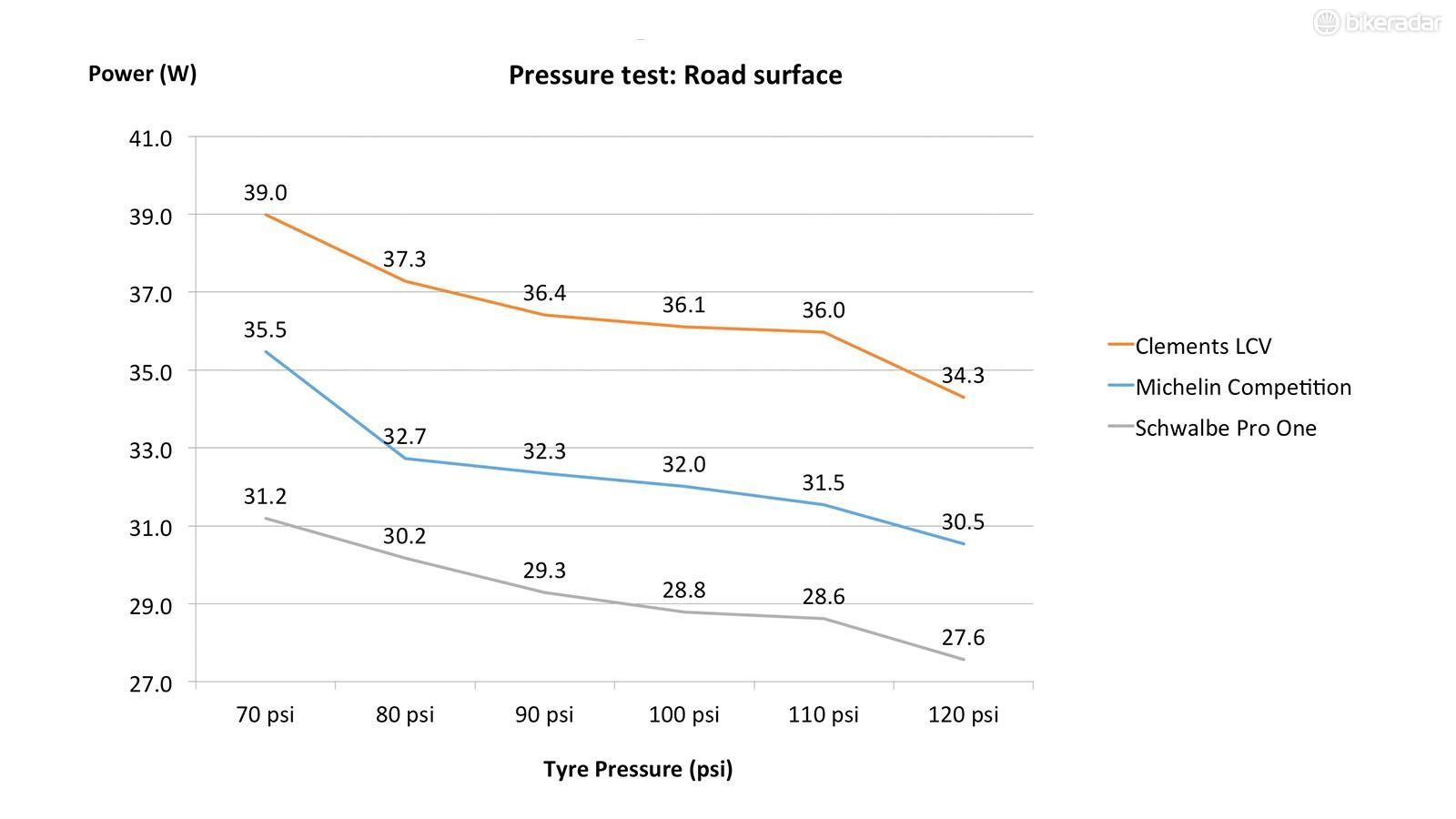 road-pressure-test-1487304021266-o7fdijc9dzvg-16e2048