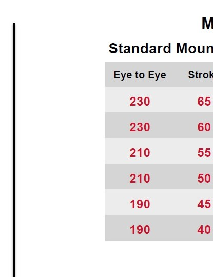 Metric shock sizes have been agreed upon by frame and shock manufacturers. Longer eye-to-eye lengths are used for a given stroke length, unless trunion mounts are used