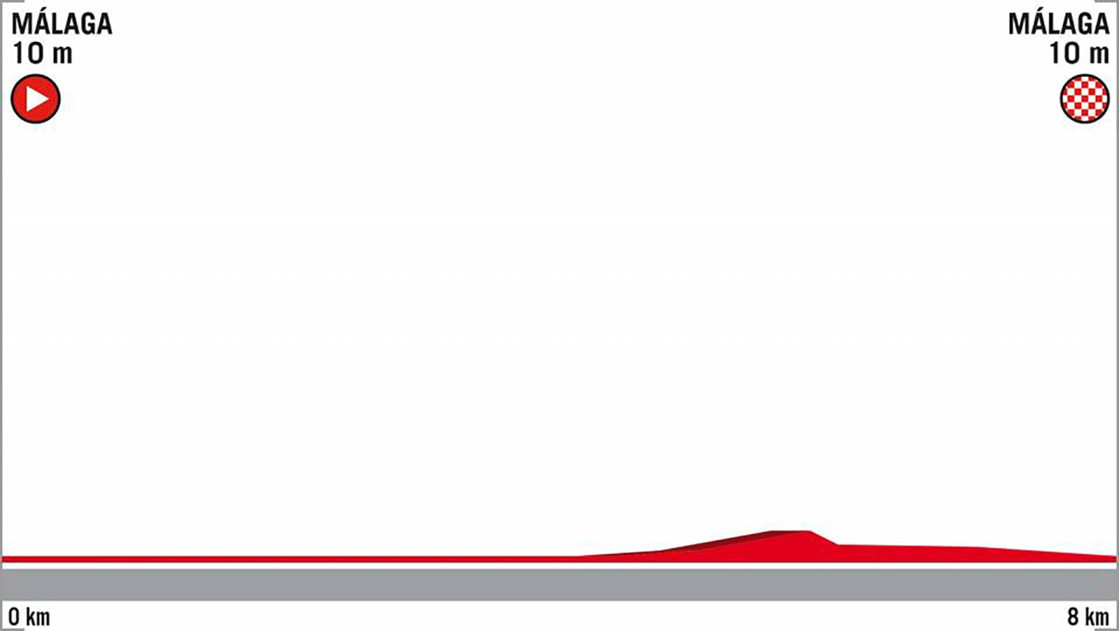 2018 Vuelta a España Stage 1
