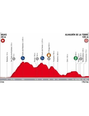2018 Vuelta a España Stage 3