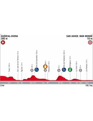 2018 Vuelta a España Stage 6
