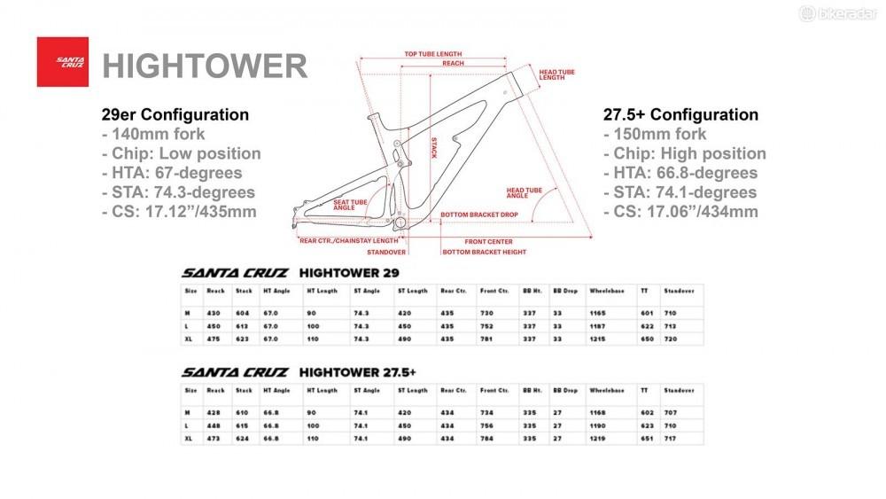 santa-cruz_hightower_geometry-1454387503896-878qwxshky9p-1000-90-2fa5da1