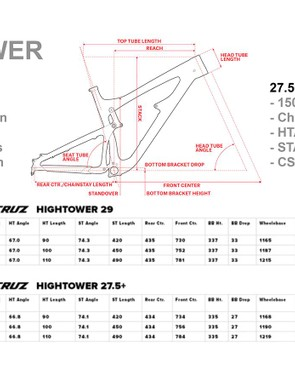 The Hightower is compatible with 29er and 27.5+ wheels