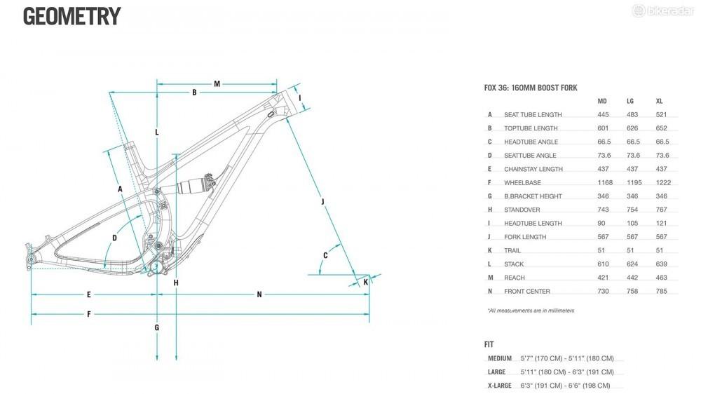 sb5.5c-geometry-1460386478343-42iccz069x70-1000-90-0657022