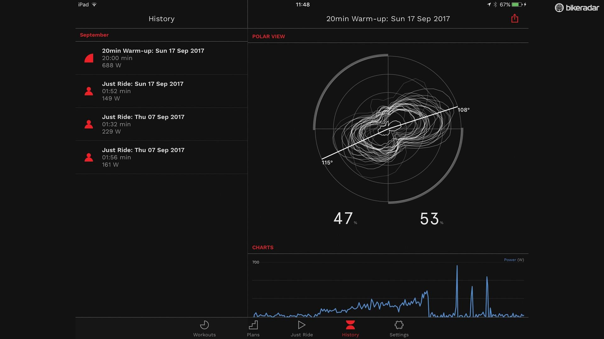 A staple feature of the original Wattbike, polar view comes to the Hub app