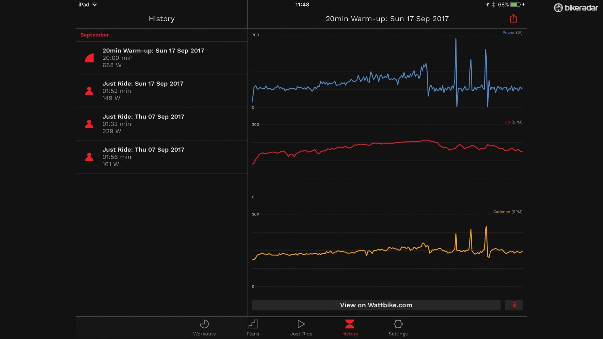 When you start to train with power seriously, these graphs become very important