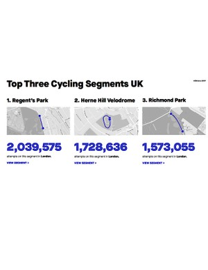 London swept the most popular segment podium in the UK