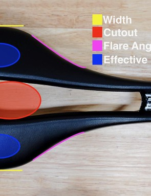 Modern saddles should reflect the critical aspects of our anatomy