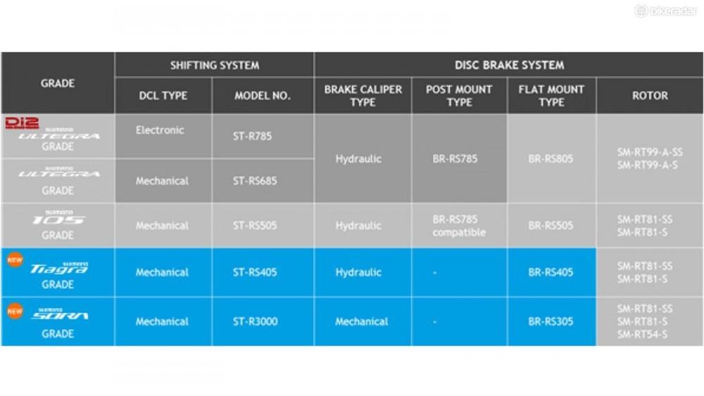 shimano-road-disc-brake-model-range-1459386573391-12pn5otuyhjn7-1000-90-1ef7e60