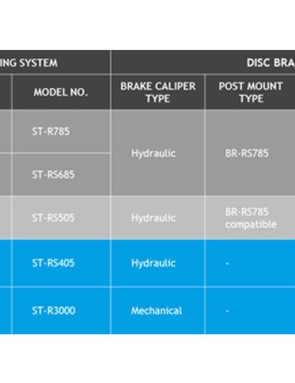 Shimano's current road disc offerings as of 1 April 2016