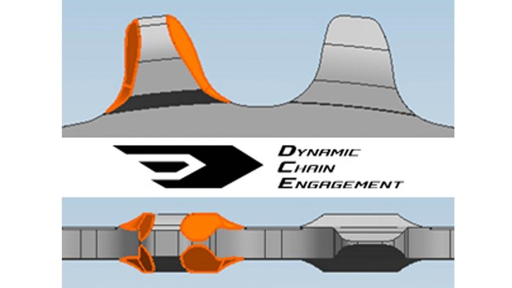 shimano_dynamic_chain_engagement_cartoon-1456759992323-snkl7cezl4v-1000-90-88a8f35