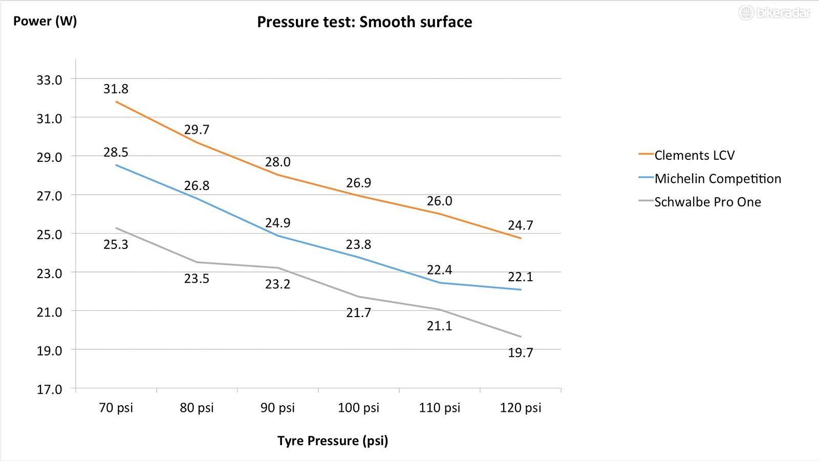 smooth-pressure-test-1487304021266-jpwxfoqg3lek-ba257cc