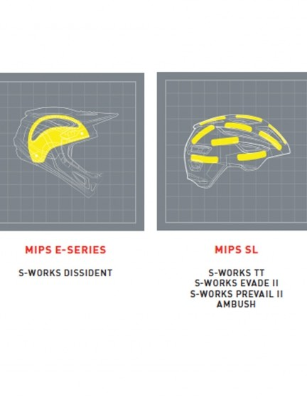 There are several types of MIPS liners and the SL is the newest addition to the lineup
