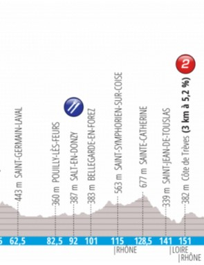 Stage 4 sees the first series of climbs, with plenty of KOM points up for grabs