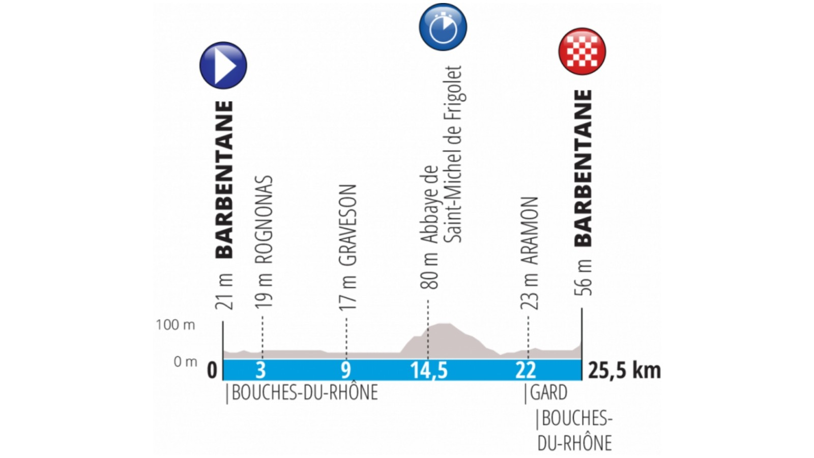 Stage 5 is a major test for the General Classification riders