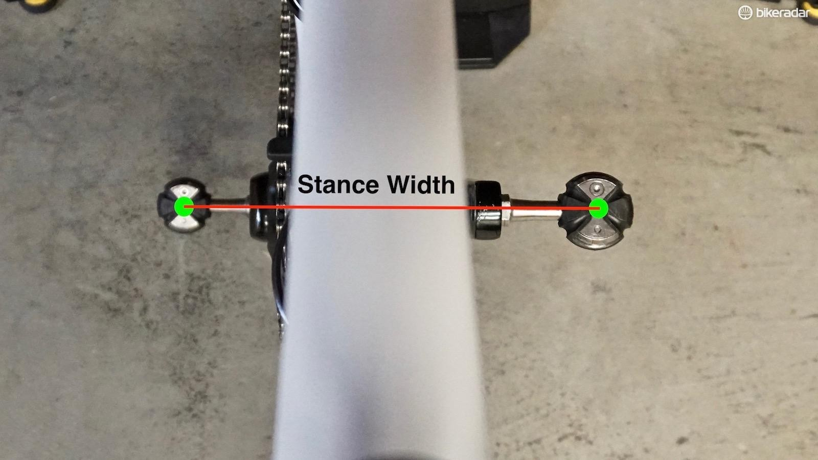 If we could simply measure left to right, stance width might look something like this