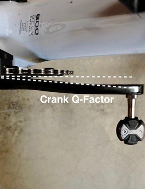Q-angle, stance width and crank Q-factor should not be mistaken, they are not the same thing (but they are correlated)