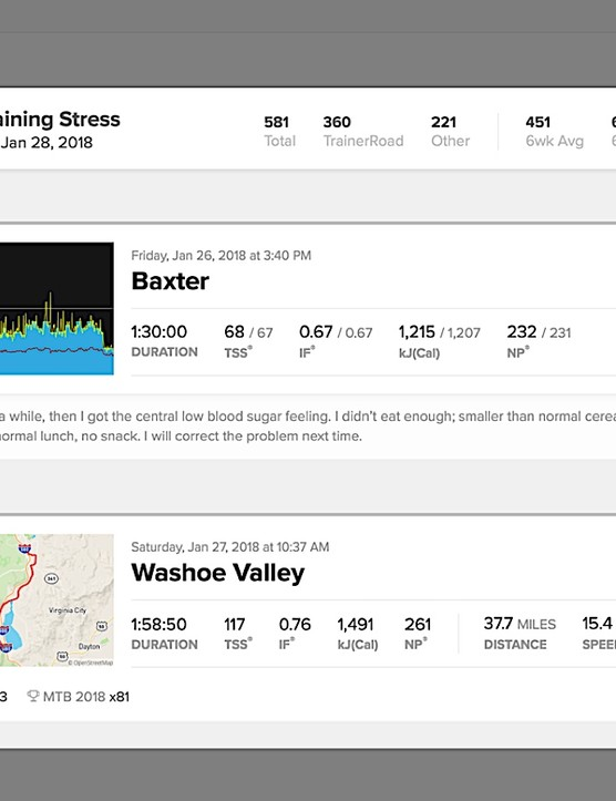 As with PRs, you can click into the stress chart anywhere to look at the specifics