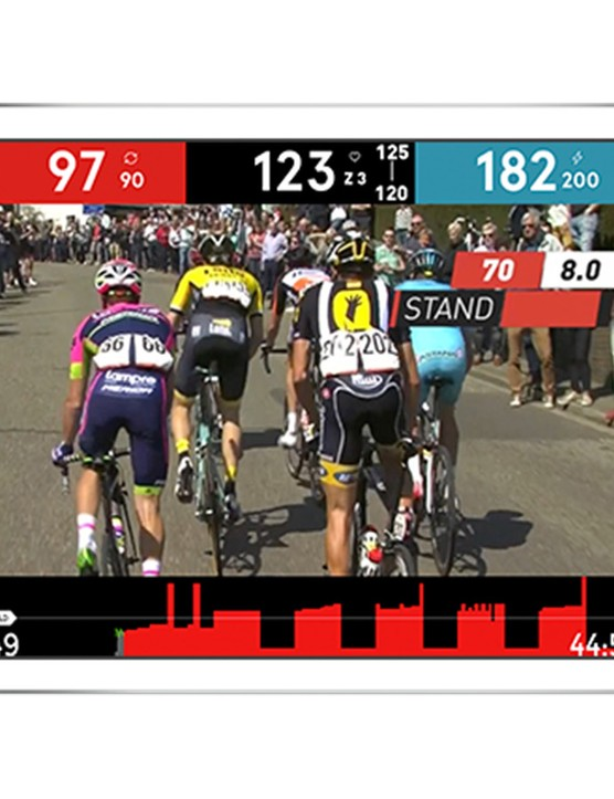 The Sufferfest app works on tablets, smartphones and computers