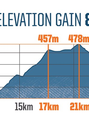 Stage 1 elevation and distance