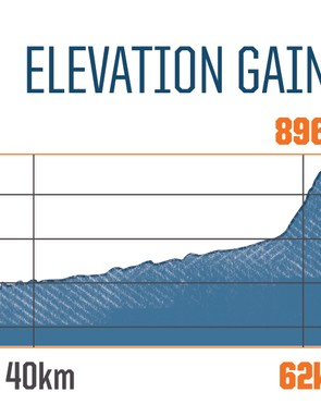 Stage 2 - Elevation and distance
