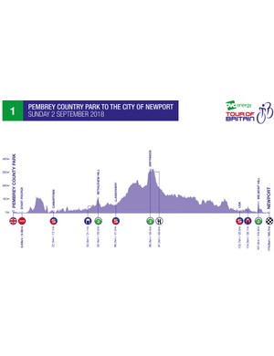 2018 Tour of Britain Stage 1