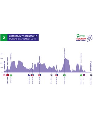 2018 Tour of Britain Stage 2