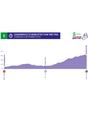 2018 Tour of Britain Stage 5