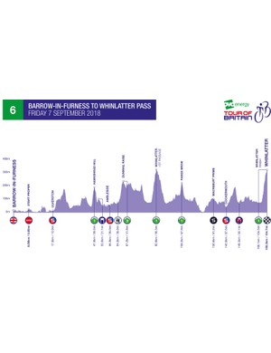 2018 Tour of Britain Stage 6