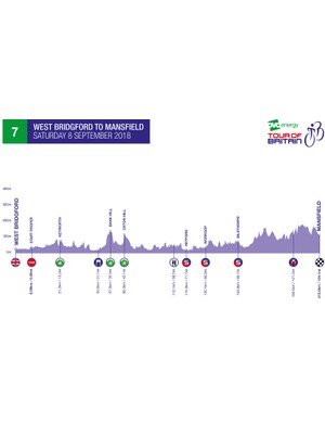 2018 Tour of Britain Stage 7