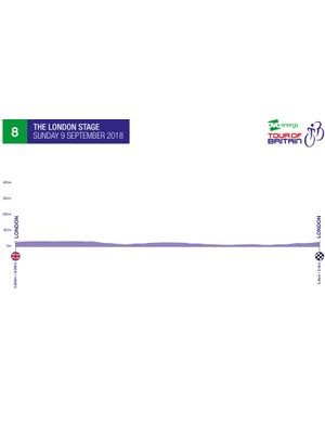 2018 Tour of Britain Stage 8