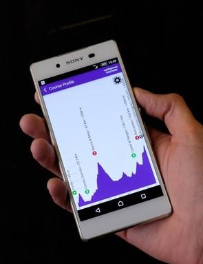 Cyclingnews Tour Tracker app - course profile