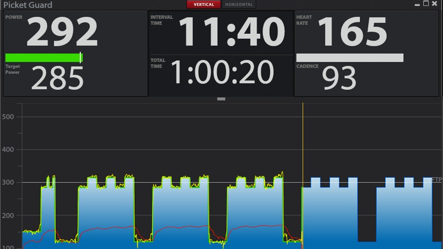 TrainerRoad is a power-based training app with workouts that all revolve around your FTP — and helping you improve that number