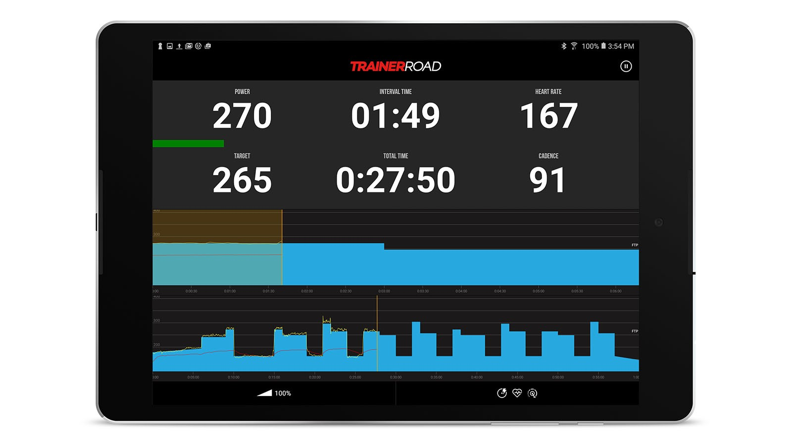 Numeric and graphic information makes workouts simple to follow. The blue bars are the prescribed power (in micro view at top and macro view of the whole workout at bottom), the green line is actual power and the red line is heart rate
