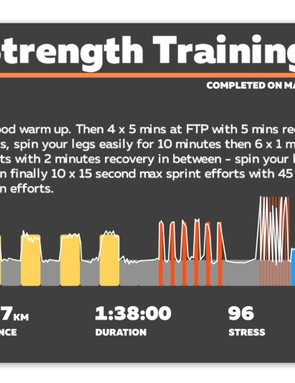 Zwift's training plans will help you reach goals