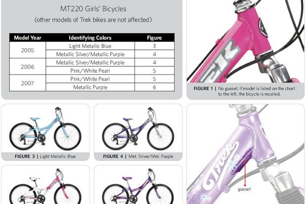 These are the MT220 models that Trek has recalled