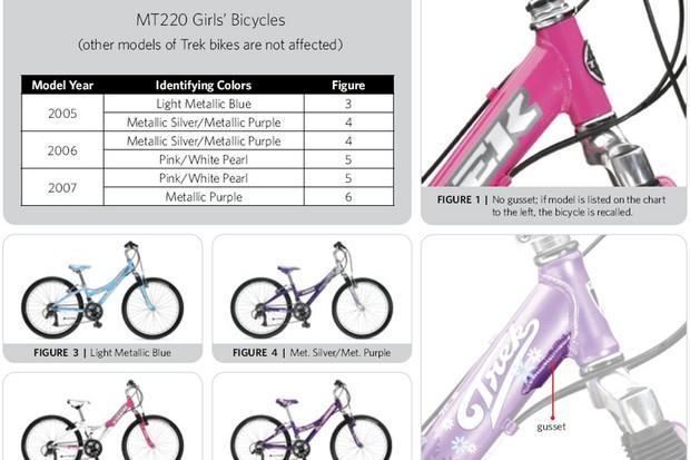 Trek recalls MT220 girls' bikes - BikeRadar