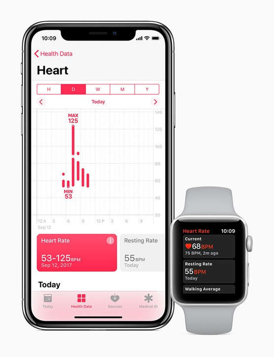 As part of watchOS4 Apple has updated the heart rate algorithm