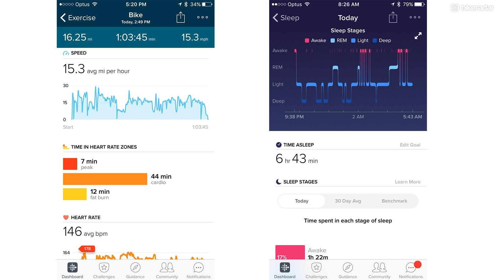 Through the app you can analyse your activities and sleep patterns