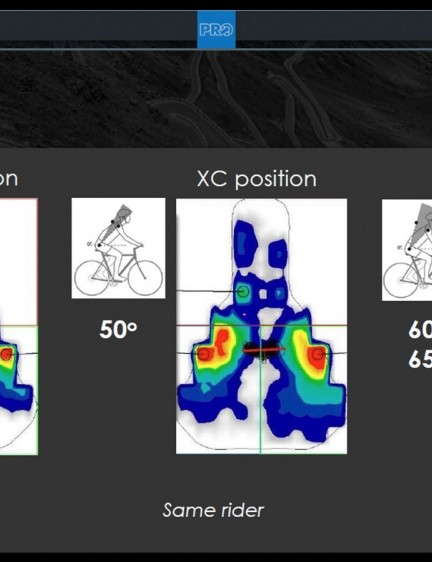 In collaboration with Bikefitting.com, PRO conducted pressure mapping studies to look at different bike positions