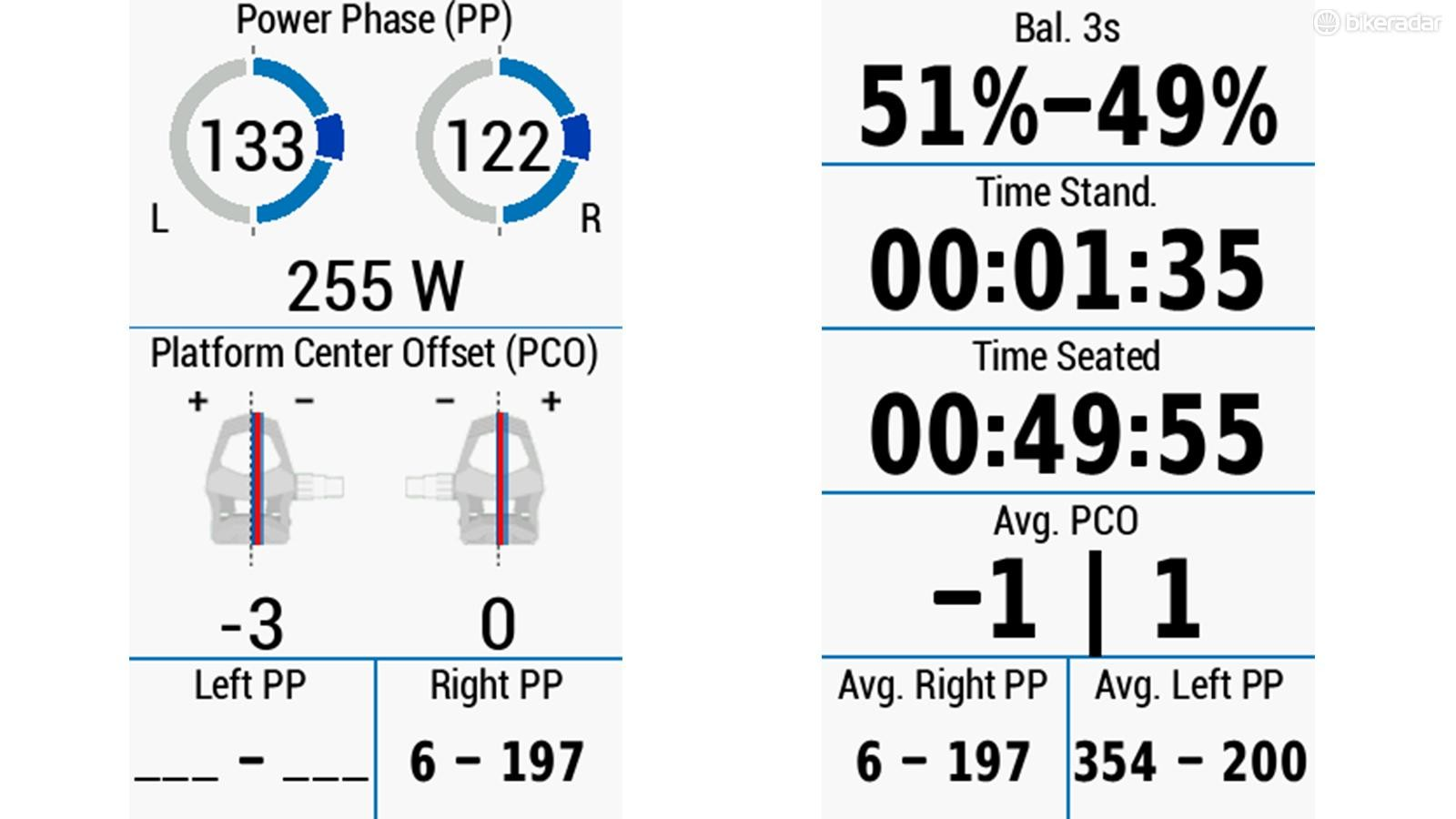 Using a newer Garmin Edge allows full visual access to the Vector 3's measuring power, such as where in the stroke power is produced