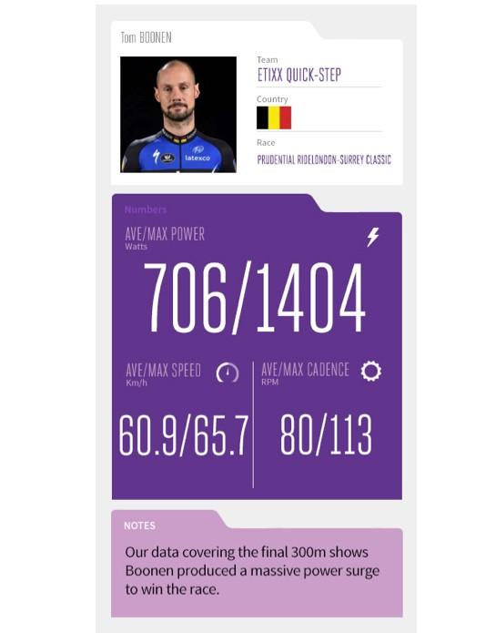 Tom Boonen's final stats