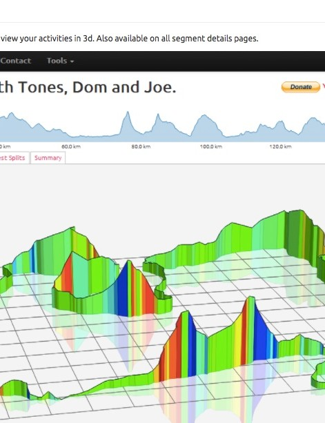 VeloViewer crunches your Strava data and spits out all sorts of fun graphics
