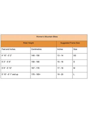 Women's mountain bike size guide