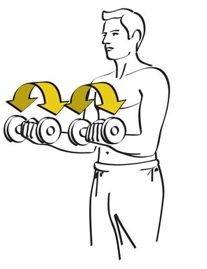The Wrist Twister