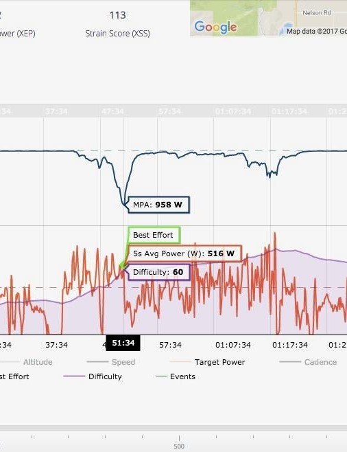 One cool thing is how Xert software identifies your best effort by taking the context into account. It's not just your best average power