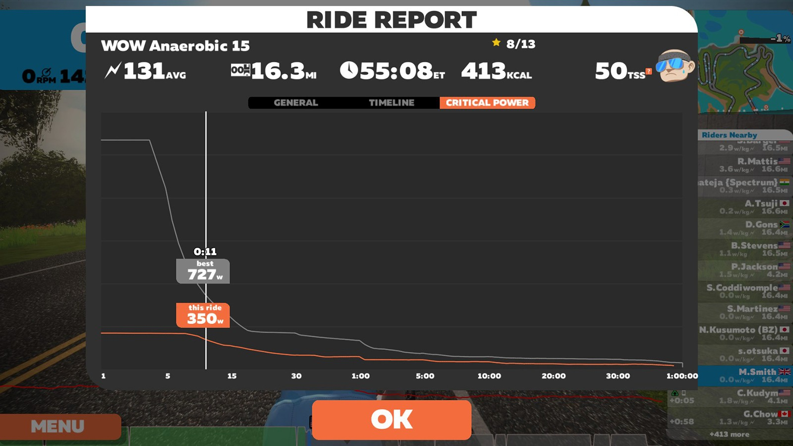 You can use a third party app to view your data or download the .fit file from Zwift
