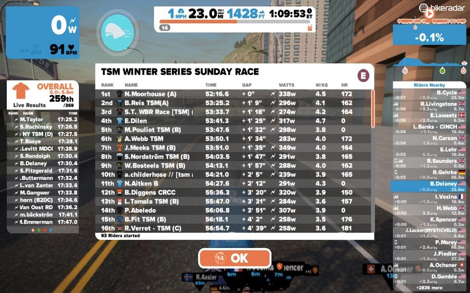 Zwift: your complete guide - BikeRadar