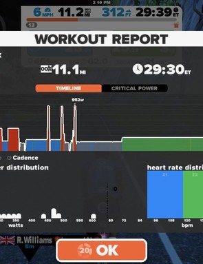 After your workout you get a little analysis page — and your rides can be uploaded to Strava, TrainingPeaks and Today's Plan